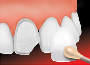 Dalal Dental Care