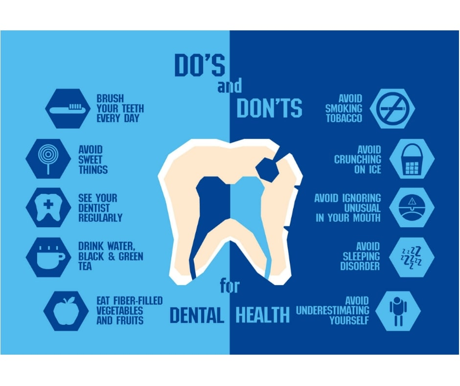 Dalal Dental Care - Info graphic for dental health